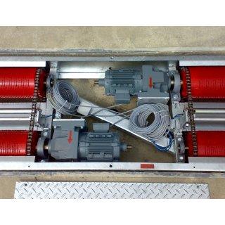 BPS-Kompakt- 3.5- RSE, Achslast überfahrbar max. 4t,  Rollensatz kompakt, mit Elektro-/Schaltbox (ohne Anzeige), für PKW- und Transporter-Fahrzeuge