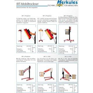 IRT3 PrepCure Strahler für Vertikale Flächen, IRT-Infrarot Trockner