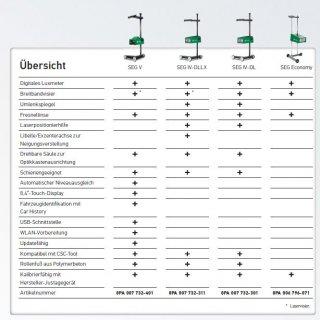 SEG IV DLLX, Scheinwerfereinstellgerät Mit digitalem Luxmeter, Laser-Positionierhilfe, Excenterachse und Libelle zum Ausgleich von Bodenunebenheiten. Mit Umlenkspiegel zum Einsehen des Prüfschirms von hinten.